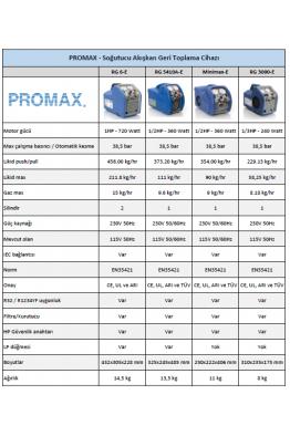 Promax Promax Minimax-E Geri Toplama cihazı (R32 uyumlu)