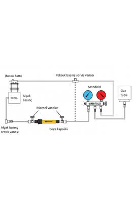 Spectroline Spectroline - Kaçak Bulma ve Tıkama Sıvısı Kiti