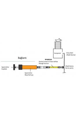 Spectroline Spectroline - Enjektör Kiti