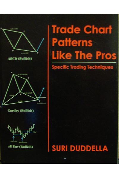 Trade Chart Patterns Like the Pros Suri Duddella