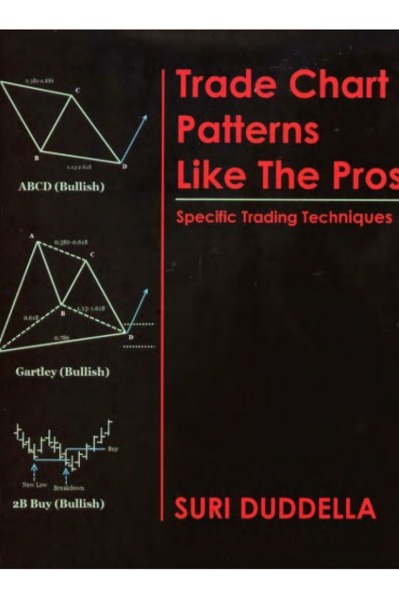 Trade Chart Patterns Like the Pros Suri Duddella