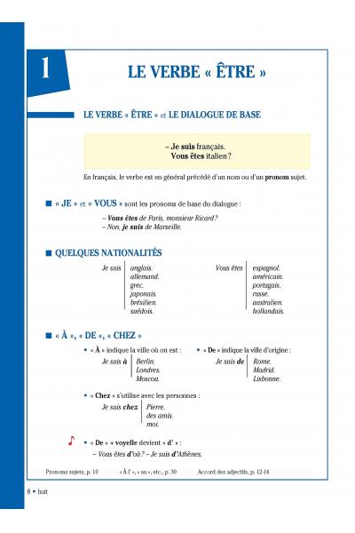 Grammaire Progressive du Français A2.B1